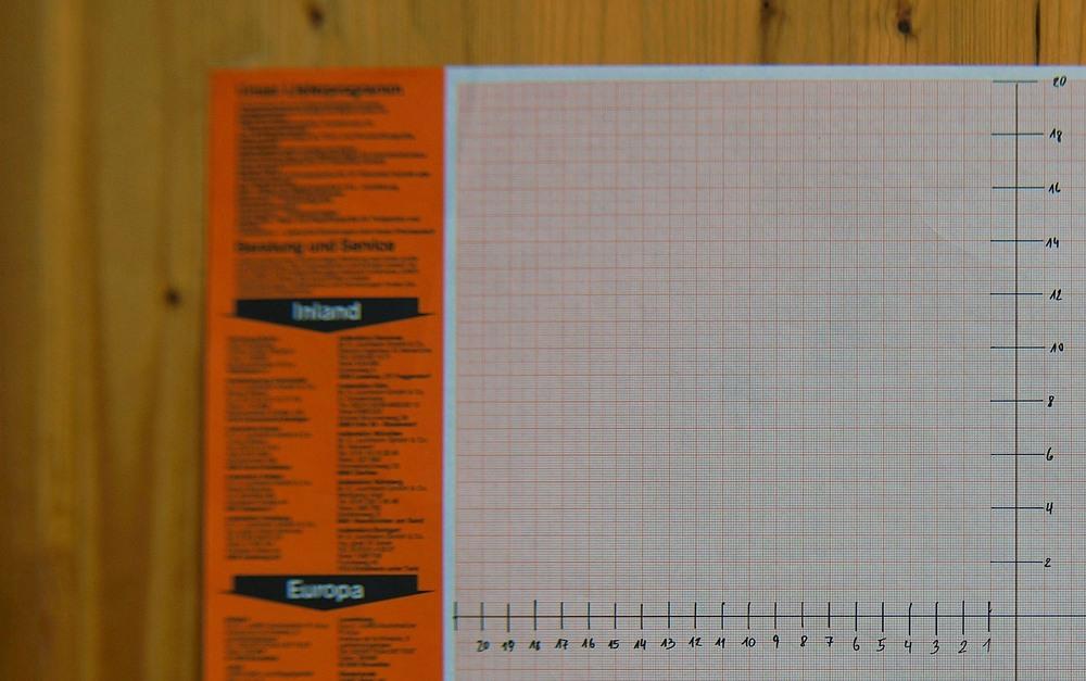 Name:  Meo 1,4_70 Blende offen links oben DSC00005.jpg Hits: 173 Größe:  156,8 KB